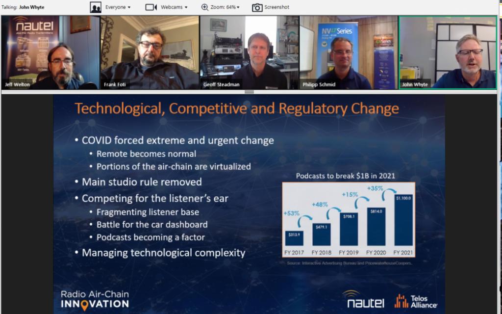 Онлайн конференция: «Cделано для стандартов Радио: создание условий для инноваций в телекоммуникационной отрасли», организованная и проведённая компанией Nautel.