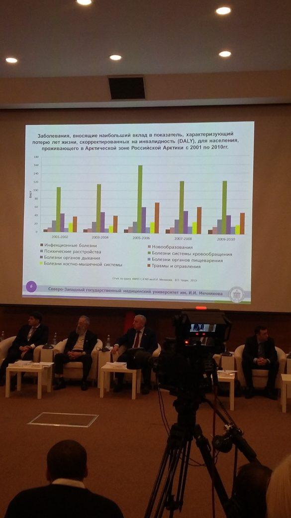 Законодательные основы формирования механизмов привлечения молодых специалистов в Арктику и на Дальний Восток