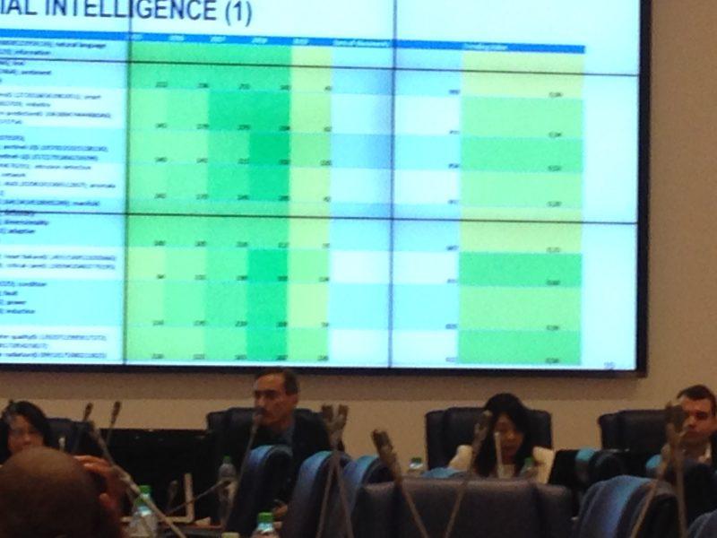 IX Международная конференция «Форсайт и научно-техническая и инновационная политика» 20-21 ноября в ВШЭ.