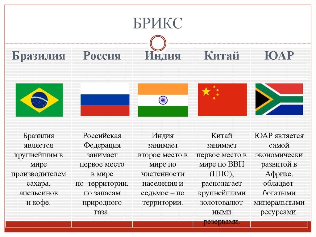 Круглый стол НИУ ВШЭ «Стратегия развития БРИКС и приоритеты для России»