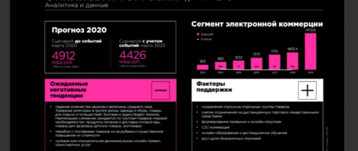 24-й Российский Интернет Форум РИФ + КИБ 2020